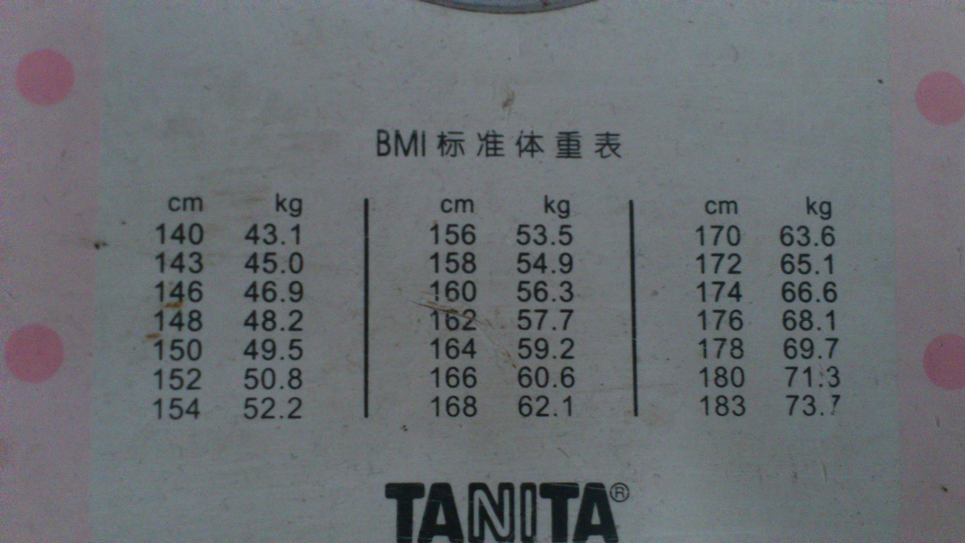 Your healthy weight does this bmi chart scare you midnight bmi weight standard nvjuhfo Choice Image